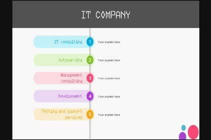 #11 untuk Create a Video for IT based company. Innovative and Thinkers. oleh bojog