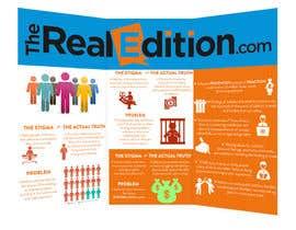 #7 untuk looking for inforgraphic designer -- 2 oleh tomerep