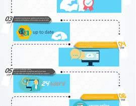 #8 untuk infographics design oleh kangian