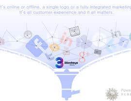 #10 untuk I need some Graphic Design for  Social Platforms oleh usmanjalal