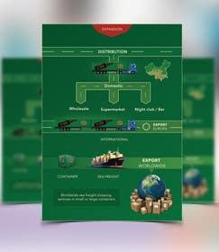 #27 untuk Design a Brochure for a Beer Brand oleh gmorya