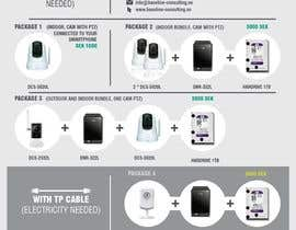 #16 untuk Design an AD/Flyer for IP camera bundles oleh stanfordvictor