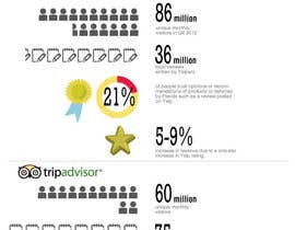 #6 cho Flower infographic bởi gigiweb
