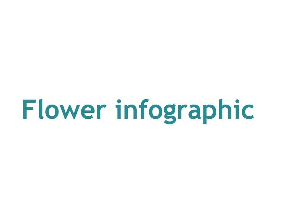 Proposition n°8 du concours Flower infographic
