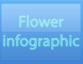 #11 for Flower infographic af sanart