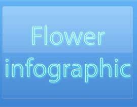 #11 cho Flower infographic bởi sanart