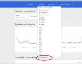 Evgen64 tarafından Google trends URL manipulation to extract 7day trends (hourly timestamps) for any seven days için no 2