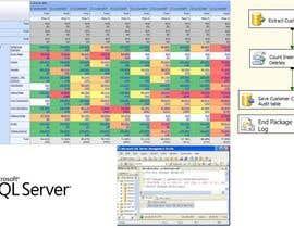 #9 untuk Most efficient way to import data into a MS SQL database oleh yogeshrahalkar
