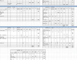 #19 for Fill in a Spreadsheet with Data for Stock List NEEDED IN 6-12 HOURS by raviojha86