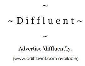 #68 untuk Advertising Agency Naming oleh sumikanth
