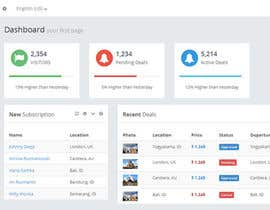 #2 untuk Admin Panel for Travel Website oleh websoft07