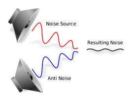 """maskboss tarafından Clean  noise and eco from Audio of 30""""  /limpiar  ruido y eco de  audio 30"""" için no 19"""