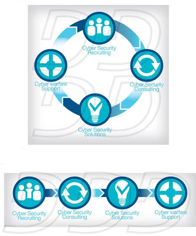 #18 for Assevero Infographic by ntandodlodlo