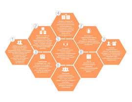 ksserafim tarafından Иллюстрирование результата работы рекрутингового агентства (инфографика) için no 3