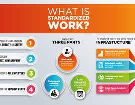 vyncadq tarafından Infographic için no 2