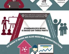 dpbhatt02 tarafından Infographic için no 3