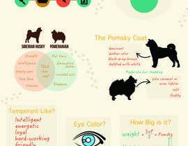 Bhubs21 tarafından Infographics for a blog için no 3