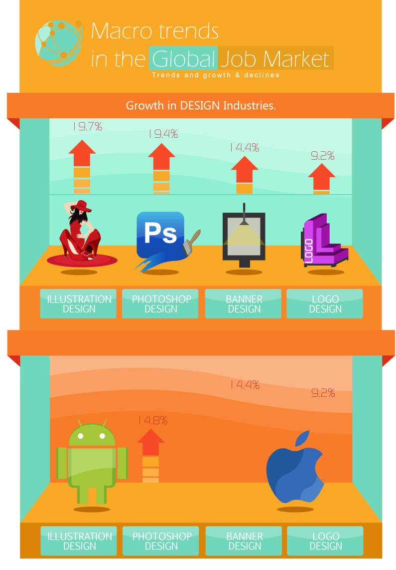 #20 for I need an infographic created by YogNel