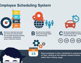 #7 para Design a graphic explaining company scheduling system por crystales