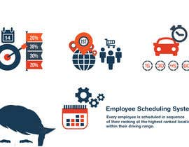 #8 para Design a graphic explaining company scheduling system por crystales