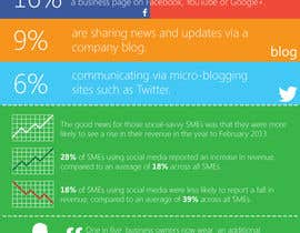 #10 para Infographic for small business and social media por thewolfmenrock