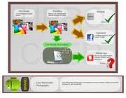 Website Design Kilpailutyö #6 kilpailuun Need Re-Design Image