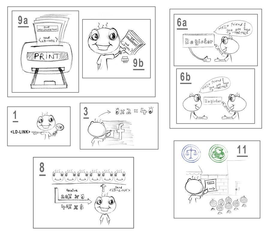 Kilpailutyö #14 kilpailussa Illustration of action and steps on website