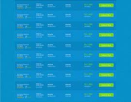 Nro 16 kilpailuun Create a website design for a travel portal käyttäjältä aryamaity