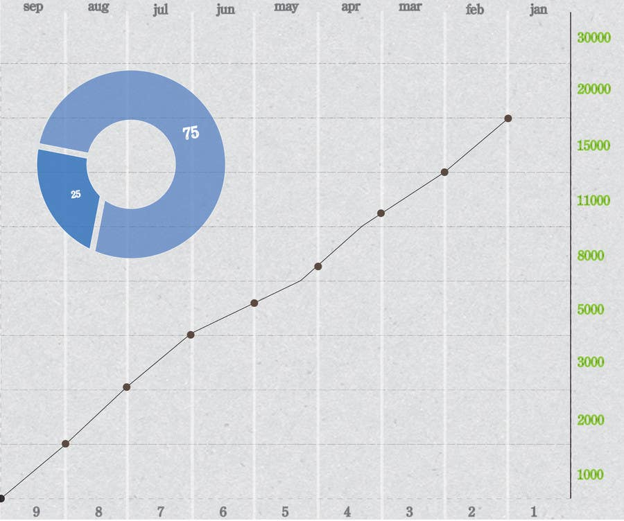 #117 for Looking to get a design of a graph by alizainbarkat