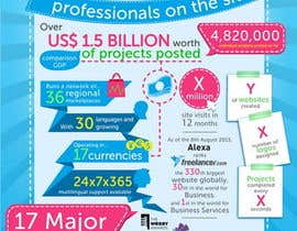 #13 for I need an infographic created by Stevieyuki