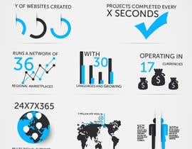 #35 for I need an infographic created by desi9ntrends