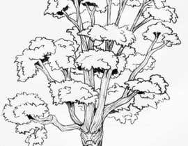 nº 15 pour Draw an Ash Tree with character par paulmage2