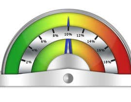 #22 para Need a website graphic of a meter / gauge por ixanhermogino