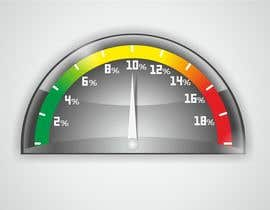 #24 para Need a website graphic of a meter / gauge por pixelrover