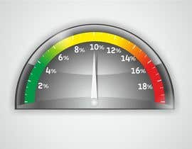 #30 para Need a website graphic of a meter / gauge por pixelrover