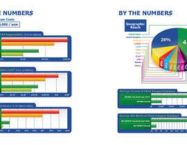 #32 for NEEDED: Set of Charts for Marketing brochure (6 or 7) by r063rabad