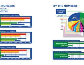 #38 for NEEDED: Set of Charts for Marketing brochure (6 or 7) af r063rabad
