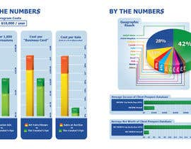 nº 43 pour NEEDED: Set of Charts for Marketing brochure (6 or 7) par r063rabad