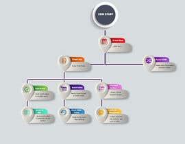 Nro 5 kilpailuun Organization chart design. käyttäjältä phamgia