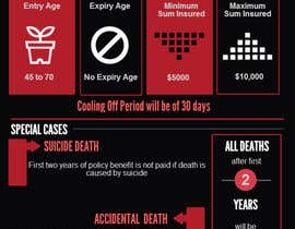 #7 for Funeral Insurance Infographic by lafs