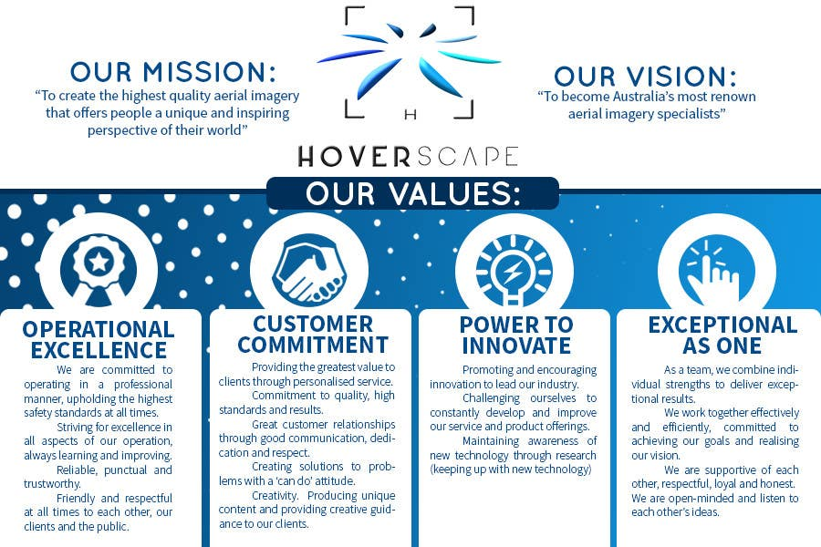 personal mission statement for graphic web design About us // our values, mission & vision our values the austin company believes that continuously striving to excel at the following core set of values will lead to long-term profitability, growth and enhanced ability to serve our clients act with honesty and integrity - it is expected of all employees to take personal responsibility for their.