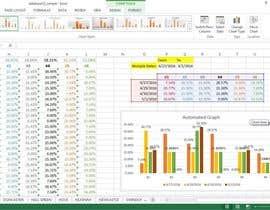 neeliramesh tarafından Excel chart için no 13