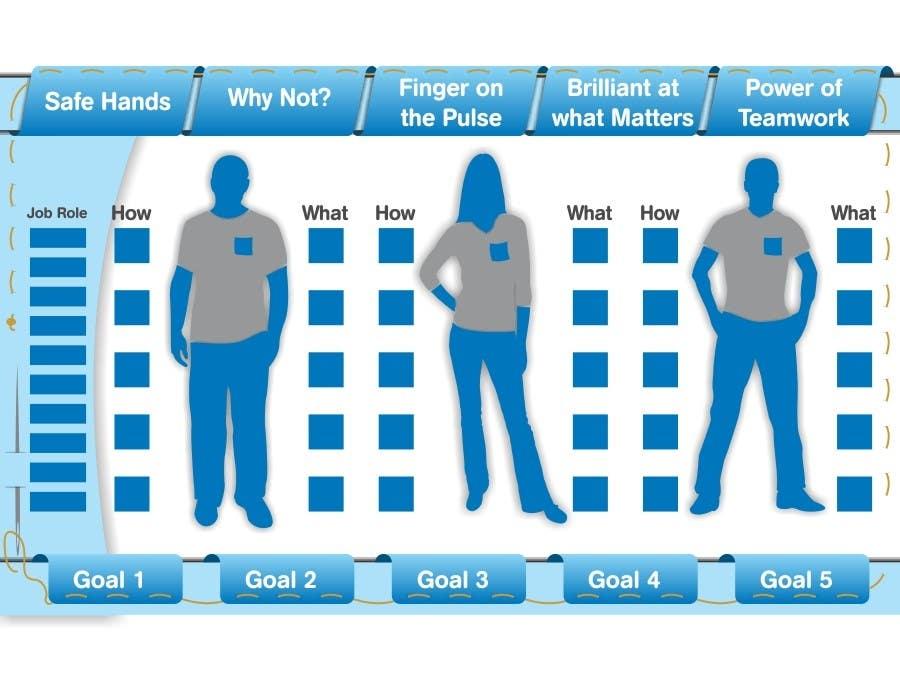 Konkurrenceindlæg #80 for Graphic Design for A Large Blue Chip organisation