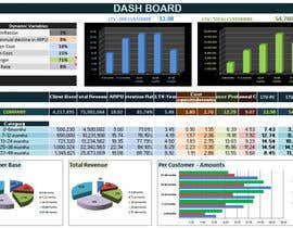 #17 for Best Excel Template by priyal1997