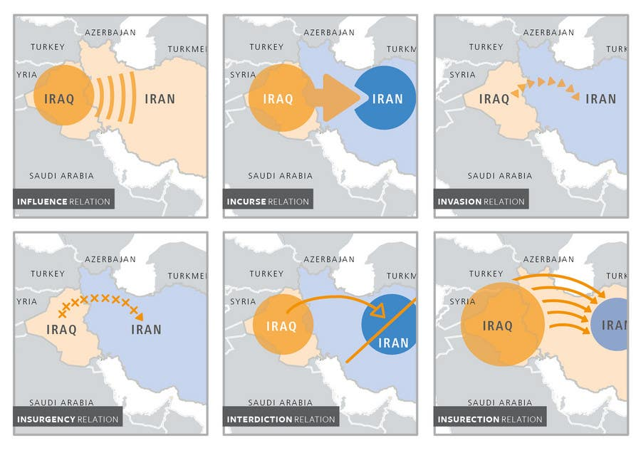Proposition n°                                        18                                      du concours                                         Navigational Compass Mini-Infographic for Middle East Research Paper showing Country Relationships