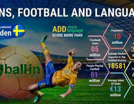 jituupwork tarafından Infographic design about football, fans and languages için no 36