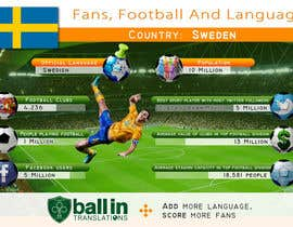 windwalker84 tarafından Infographic design about football, fans and languages için no 119