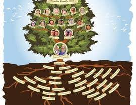 Nro 44 kilpailuun Family Tree Poster käyttäjältä manojpv369