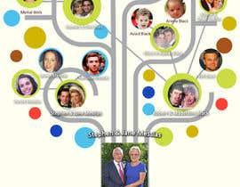 Nro 51 kilpailuun Family Tree Poster käyttäjältä Astgh13