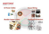Graphic Design Contest Entry #22 for Advertisement Design for Metsec Cables Ltd